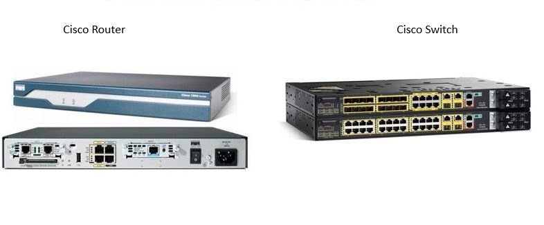 Cisco Routers-Switches Dubai